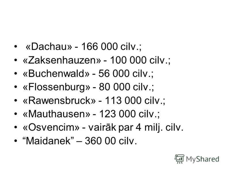 «Dachau» - 166 000 cilv.; «Zaksenhauzen» - 100 000 cilv.; «Buchenwald» - 56 000 cilv.; «Flossenburg» - 80 000 cilv.; «Rawensbruck» - 113 000 cilv.; «Mauthausen» - 123 000 cilv.; «Osvencim» - vairāk par 4 milj. cilv. Maidanek – 360 00 cilv.
