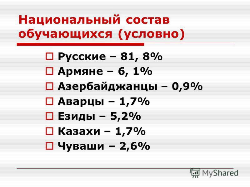 Национальный состав обучающихся (условно) Русские – 81, 8% Армяне – 6, 1% Азербайджанцы – 0,9% Аварцы – 1,7% Езиды – 5,2% Казахи – 1,7% Чуваши – 2,6%