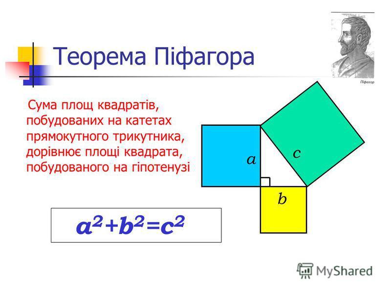 Теорема Піфагора Сума площ квадратів, побудованих на катетах прямокутного трикутника, дорівнює площі квадрата, побудованого на гіпотенузі а c b а 2 +b 2 =с 2