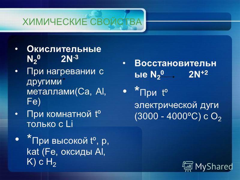 ХИМИЧЕСКИЕ СВОЙСТВА Окислительные N 2 0 2N -3 При нагревании с другими металлами(Ca, Al, Fe) При комнатной tº только с Li * При высокой tº, р, kat (Fe, оксиды Al, K) с H 2 Восстановительн ые N 2 0 2N +2 * При tº электрической дуги (3000 - 4000ºС) с О