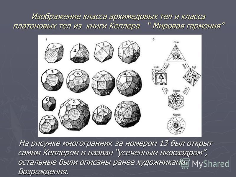 Изображение класса архимедовых тел и класса платоновых тел из книги Кеплера Мировая гармония На рисунке многогранник за номером 13 был открыт самим Кеплером и назван усеченным икосаэдром, остальные были описаны ранее художниками Возрождения.