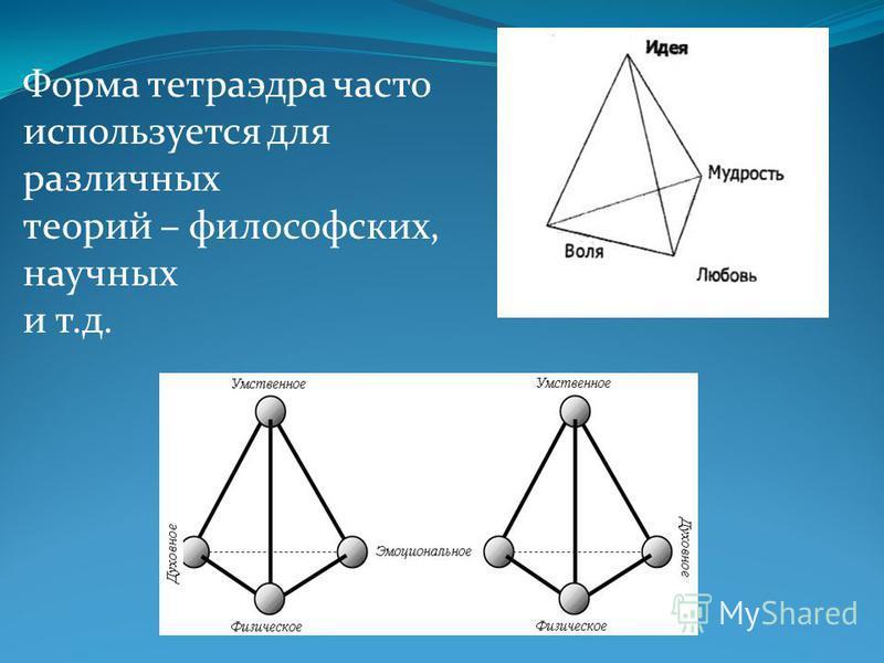 Форма тетраэдра часто используется для различных теорий – философских, научных и т.д.
