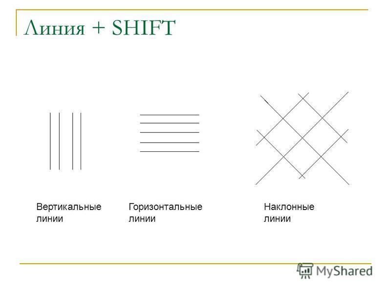 Линия + SHIFT Вертикальные линии Горизонтальные линии Наклонные линии