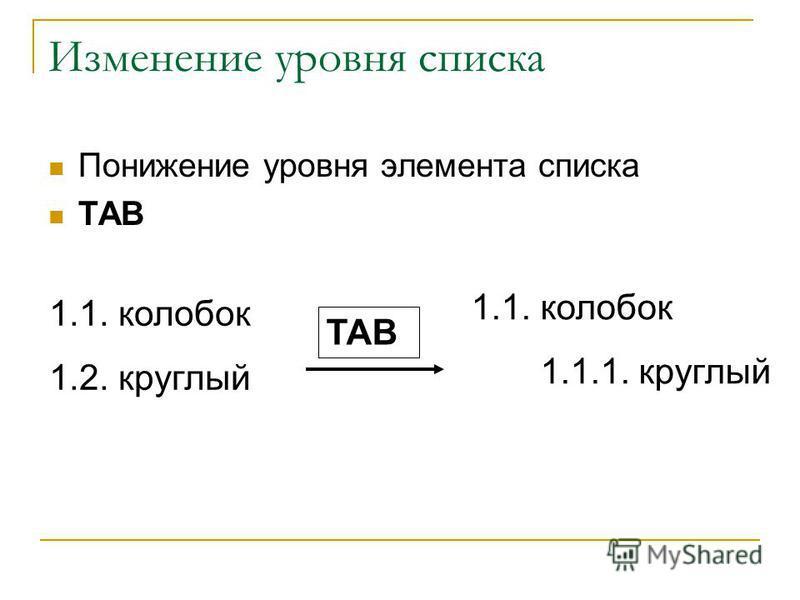 Изменение уровня списка Понижение уровня элемента списка TAB 1.1. колобок 1.2. круглый 1.1. колобок 1.1.1. круглый