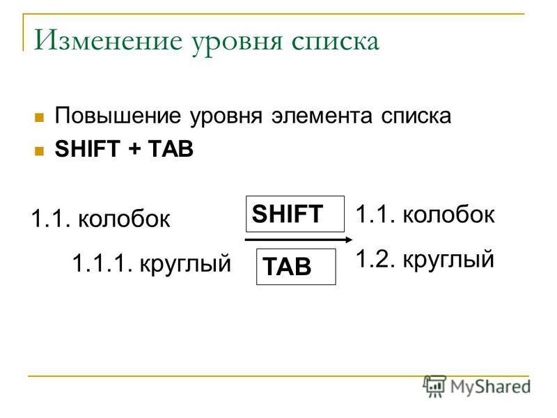 Изменение уровня списка Повышение уровня элемента списка SHIFT + TAB TAB 1.1. колобок 1.1.1. круглый 1.1. колобок 1.2. круглый SHIFT
