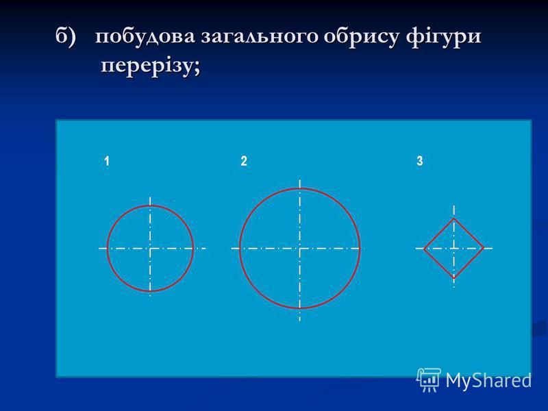 б) побудова загального обрису фігури перерізу; 123
