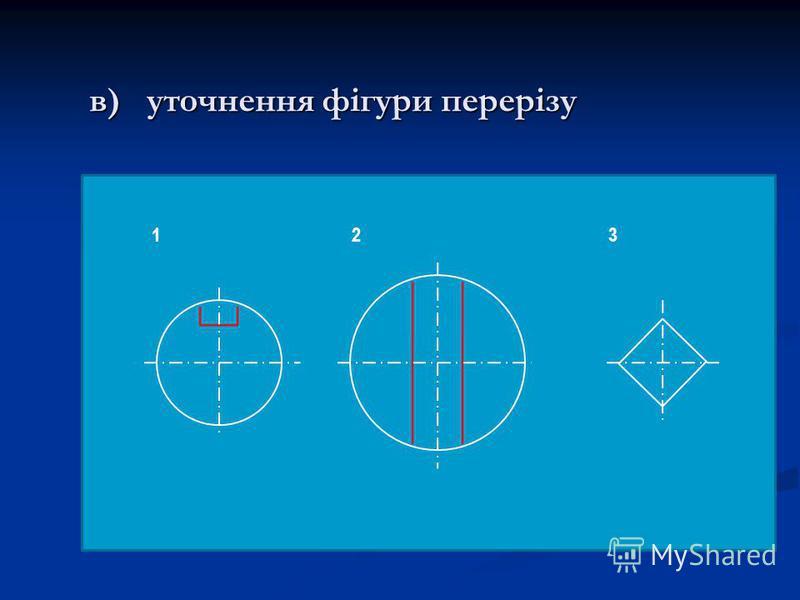 в) уточнення фігури перерізу 123