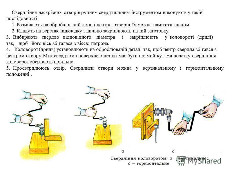 Свердління наскрізних отворів ручним свердлильним інструментом виконують у такій послідовності: 1.Розмічають на оброблюваній деталі центри отворів. їх можна намітити шилом. 2.Кладуть на верстак підкладку і щільно закріплюють на ній заготовку. 3. Виби