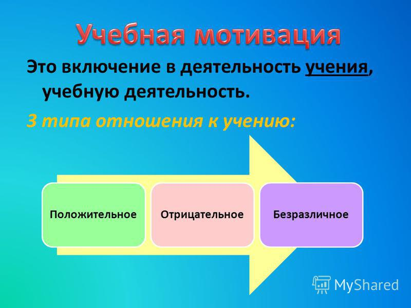 Это включение в деятельность учения, учебную деятельность. 3 типа отношения к учению: Положительное ОтрицательноеБезразличное