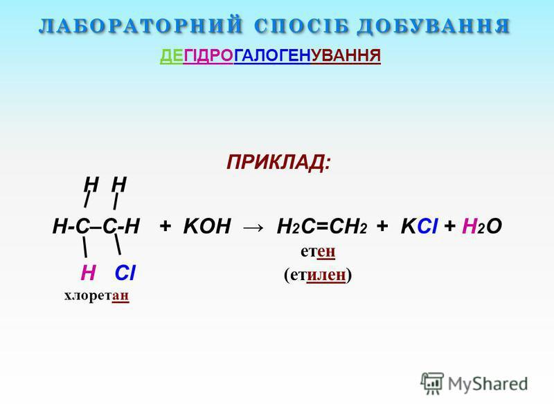 ПРИКЛАД: H H H H Н-С–С-Н + KOH Н 2 С=СН 2 + K+ 2 O Н-С–С-Н + KOH Н 2 С=СН 2 + KCl + H 2 O ет етен (ет) Н Cl (етилен) хлорет хлоретан ЛАБОРАТОРНИЙ СПОСІБ ДОБУВАННЯ ДЕГІДРОГАЛОГЕНУВАННЯ