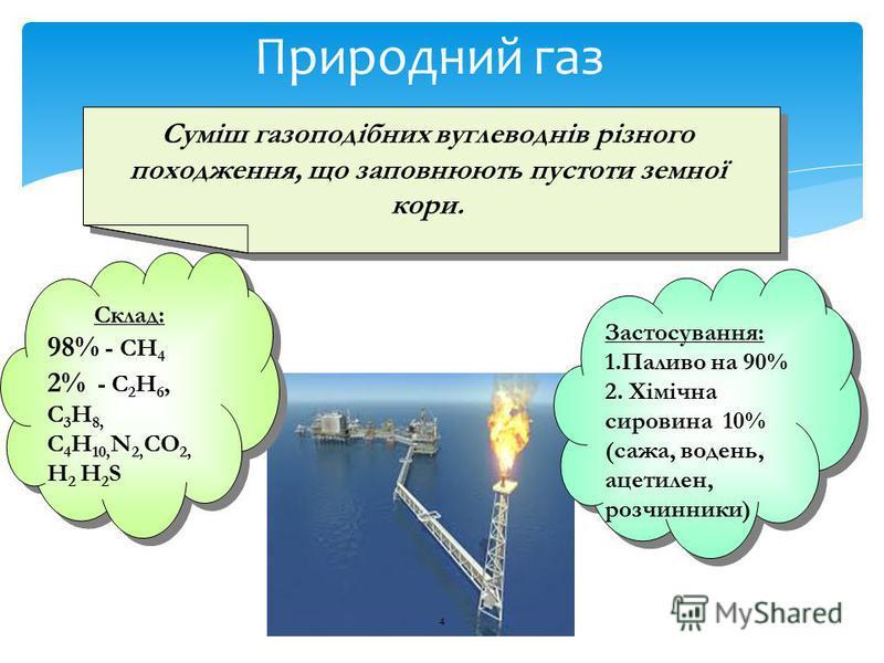 4 Природний газ Суміш газоподібних вуглеводнів різного походження, що заповнюють пустоти земної кори. Склад: 98% - СН 4 2% - С 2 Н 6, С 3 Н 8, С 4 Н 10, N 2, CO 2, Н 2 Н 2 S Склад: 98% - СН 4 2% - С 2 Н 6, С 3 Н 8, С 4 Н 10, N 2, CO 2, Н 2 Н 2 S Заст