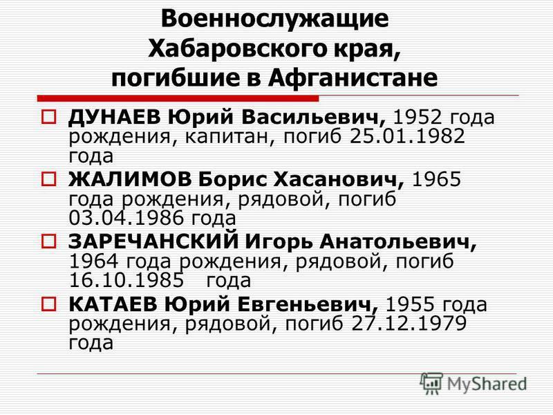 ДУНАЕВ Юрий Васильевич, 1952 года рождения, капитан, погиб 25.01.1982 года ЖАЛИМОВ Борис Хасанович, 1965 года рождения, рядовой, погиб 03.04.1986 года ЗАРЕЧАНСКИЙ Игорь Анатольевич, 1964 года рождения, рядовой, погиб 16.10.1985 года КАТАЕВ Юрий Евген