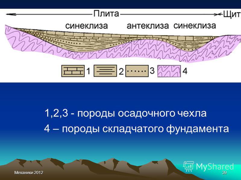 Механики 201239 1,2,3 - породы осадочного чехла 4 – породы складчатого фундамента