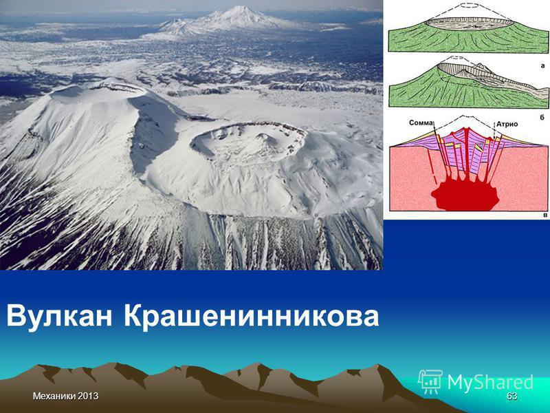 Механики 201363 Вулкан Крашенинникова