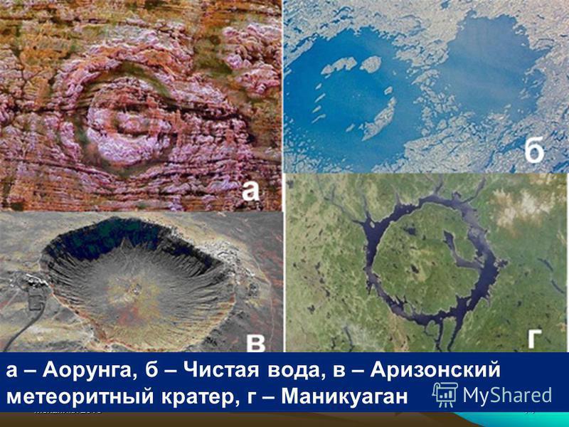 Механики 201374 а – Аорунга, б – Чистая вода, в – Аризонский метеоритный кратер, г – Маникуаган