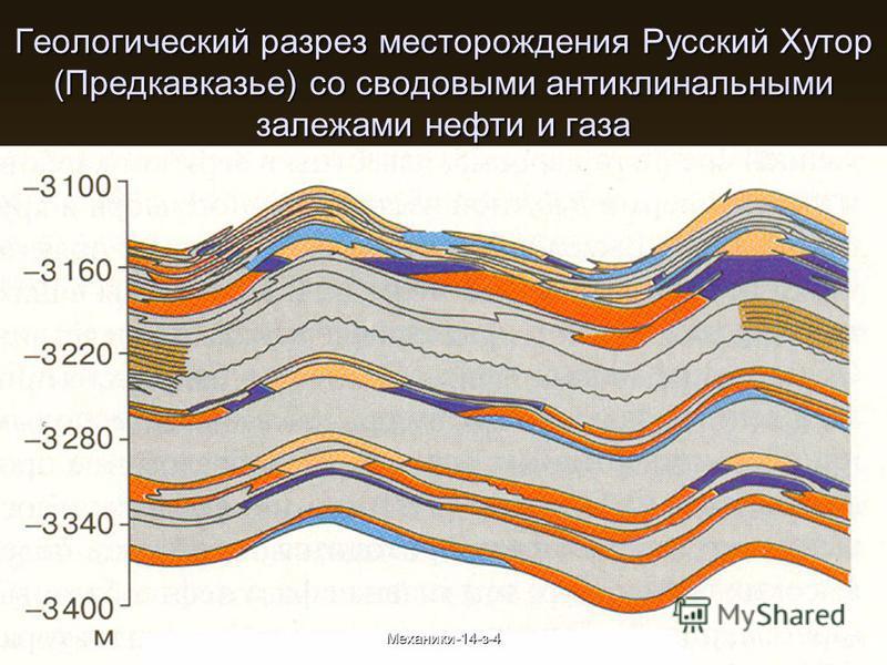 11 Геологический разрез месторождения Русский Хутор (Предкавказье) со сводовыми антиклинальными залежами нефти и газа Механики-14-з-4