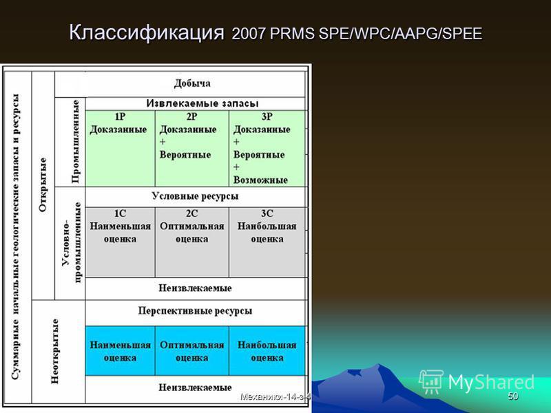 50 Классификация 2007 PRMS SPE/WPC/AAPG/SPEE Механики-14-з-4