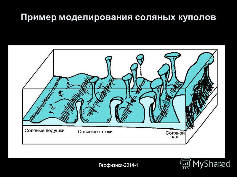 Геофизики-2014-114 Пример моделирования соляных куполов