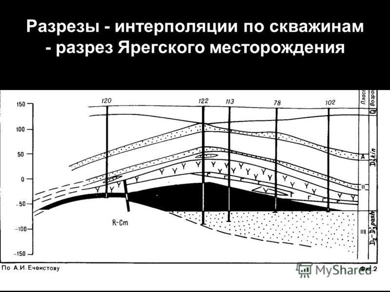 Геофизики-2014-121 Разрезы - интерполяции по скважинам - разрез Ярегского месторождения
