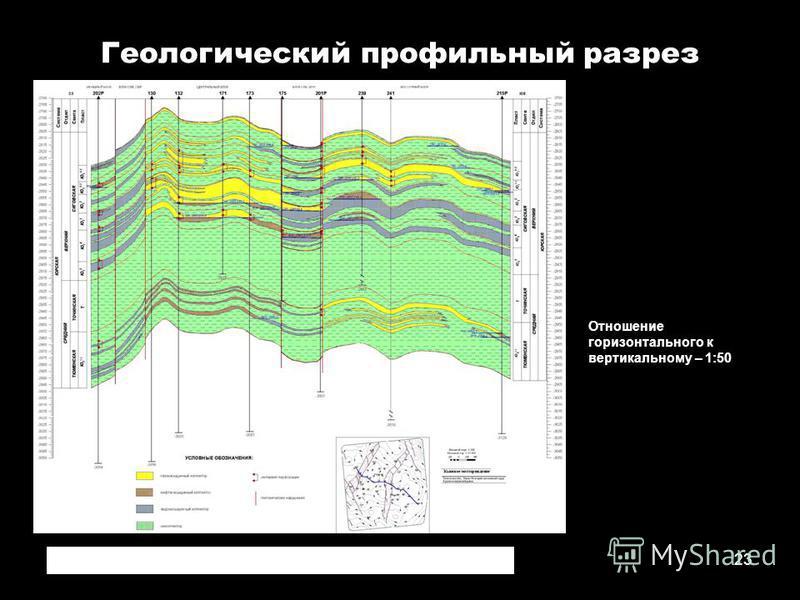 Геофизики-2014-123 Геологический профильный разрез Отношение горизонтального к вертикальному – 1:50
