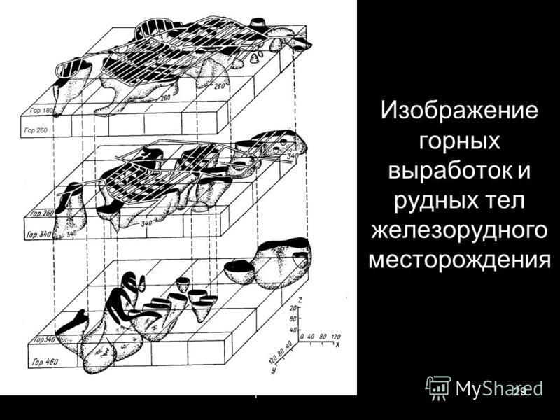 Геофизики-2014-129 Изображение горных выработок и рудных тел железорудного месторождения