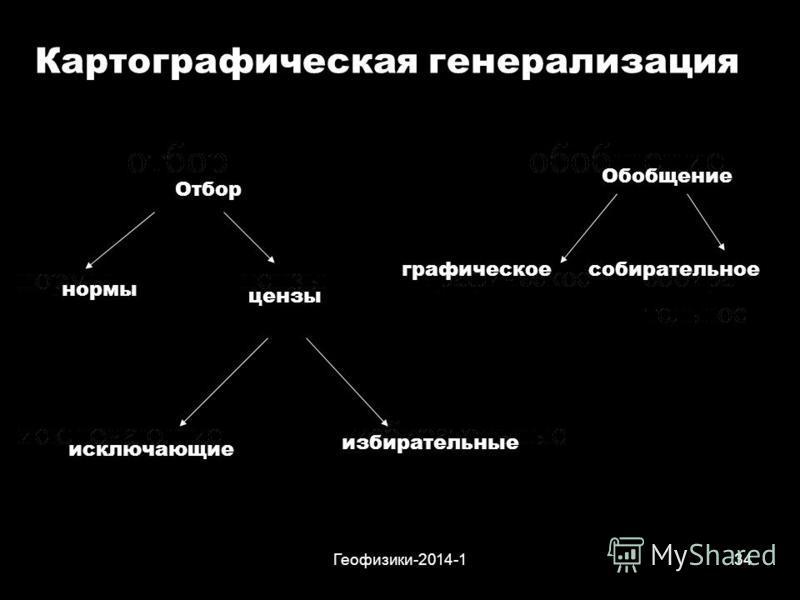 Геофизики-2014-134 Картографическая генерализация Отбор нормы цензы исключающие избирательные Обобщение графическое собирательное