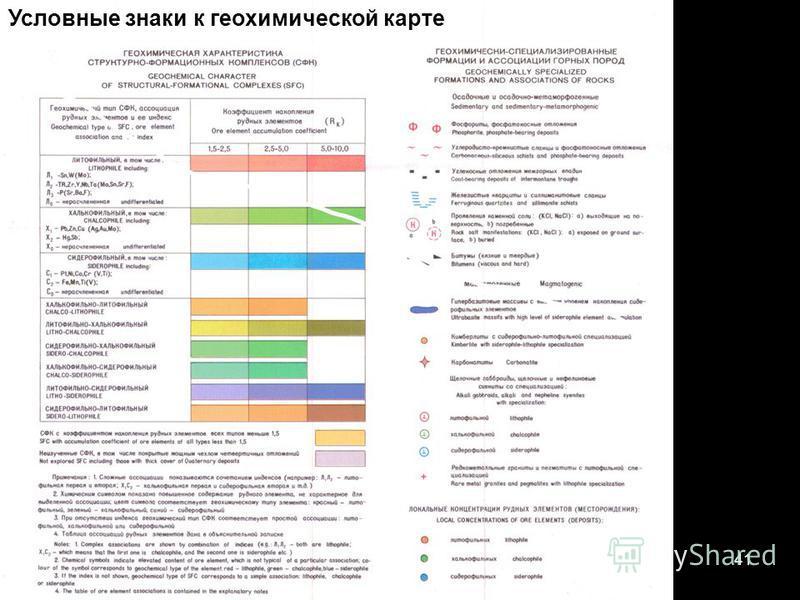 Геофизики-2014-141 Условные знаки к геохимической карте