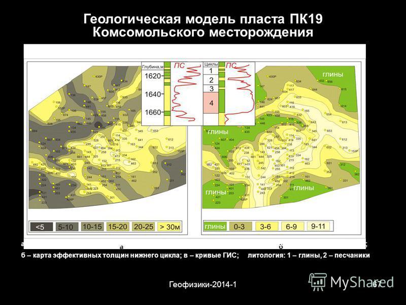 Геофизики-2014-167 Геологическая модель пласта ПК19 Комсомольского месторождения а – карта суммарных эффективных толщин (суммарная толщина коллекторов без пропластков глин).; б – карта эффективных толщин нижнего цикла; в – кривые ГИС; литология: 1 –