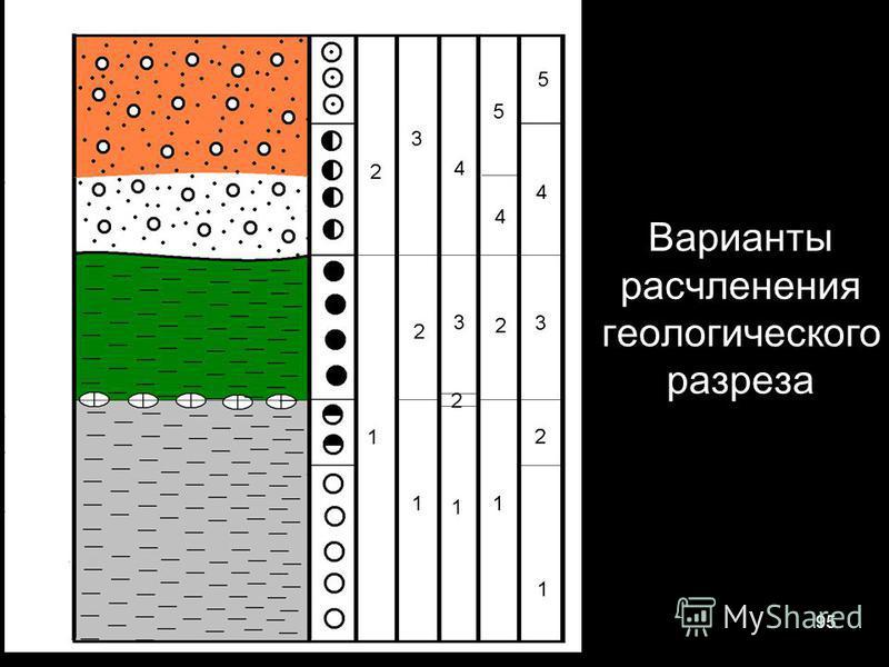 Геофизики-2014-195 Варианты расчленения геологического разреза