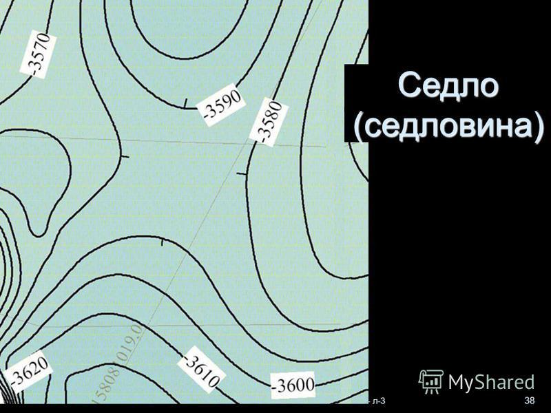 Геологи-2014- л-3 38 Седло (седловина)