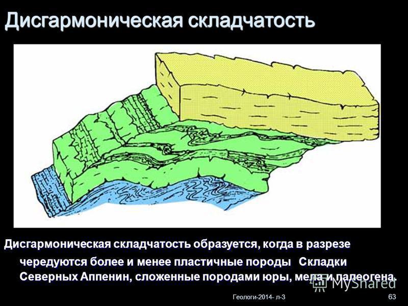Геологи-2014- л-3 63 Дисгармоническая складчатость Дисгармоническая складчатость образуется, когда в разрезе чередуются более и менее пластичные породы Складки Северных Аппенин, сложенные породами юры, мела и палеогена.