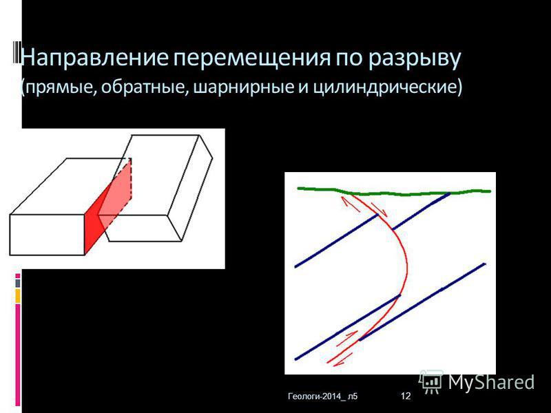 Геологи-2014_ л 5 12 Направление перемещения по разрыву (прямые, обратные, шарнирные и цилиндрические)