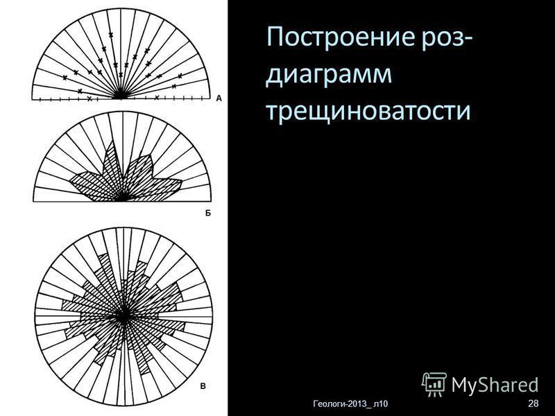 Геологи-2013_ л 10 28 Построение роз- диаграмм трещиноватости