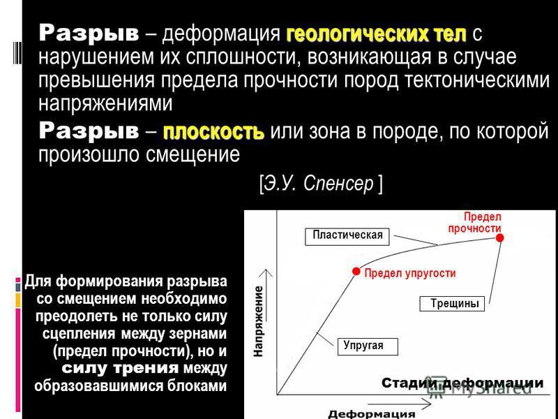 Геологи-2014_ л 5 3 геологических тел Разрыв – деформация геологических тел с нарушением их сплошности, возникающая в случае превышения предела прочности пород тектоническими напряжениями плоскость Разрыв – плоскость или зона в породе, по которой про