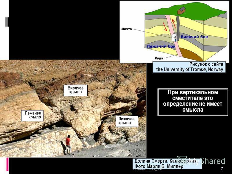 Геологи-2014_ л 5 7 Лежачее крыло Рисунок с сайта the University of Tromsø, Norway При вертикальном смесителе это определение не имеет смысла Долина Смерти. Калифорния. Фото Марли Б. Миллер Висячее крыло Лежачее крыло