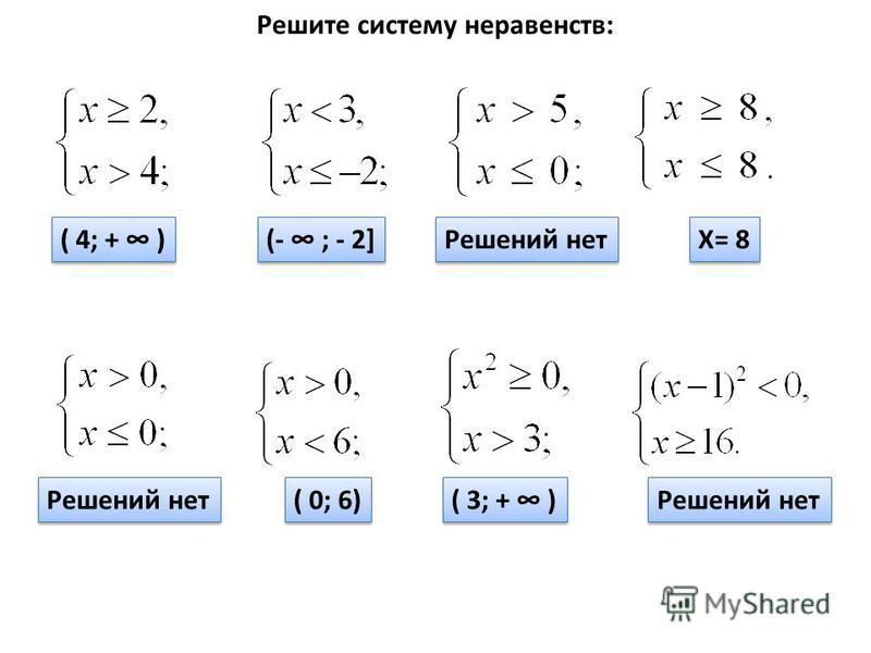 Решите систему неравенств: ( 4; + ) (- ; - 2] Решений нет Х= 8 Решений нет ( 0; 6) ( 3; + ) Решений нет
