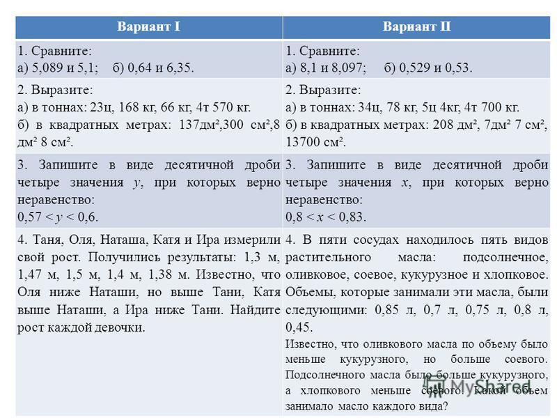 Вариант IВариант II 1. Сравните: а) 5,089 и 5,1; б) 0,64 и 6,35. 1. Сравните: а) 8,1 и 8,097; б) 0,529 и 0,53. 2. Выразите: а) в тоннах: 23 ц, 168 кг, 66 кг, 4 т 570 кг. б) в квадратных метрах: 137 дм²,300 см²,8 дм² 8 см². 2. Выразите: а) в тоннах: 3