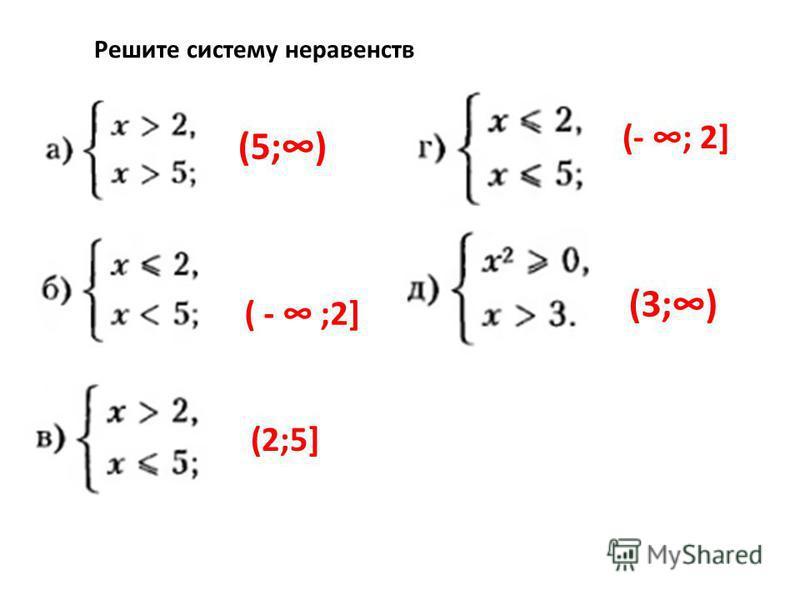 Решите систему неравенств (5;) ( - ;2] (2;5] (- ; 2] (3;)