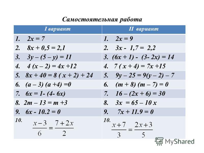 Самостоятельная работа I вариантII вариант 1. 2 х = 71. 2 х = 9 2. 8 х + 0,5 = 2,12. 3 х - 1,7 = 2,2 3. 3 у – (5 – у) = 113. (6 х + 1) - (3- 2 х) = 14 4. 4 (х – 2) = 4 х +124. 7 ( х + 4) = 7 х +15 5. 8 х + 40 = 8 ( х + 2) + 245. 9 у – 25 = 9(у – 2) –