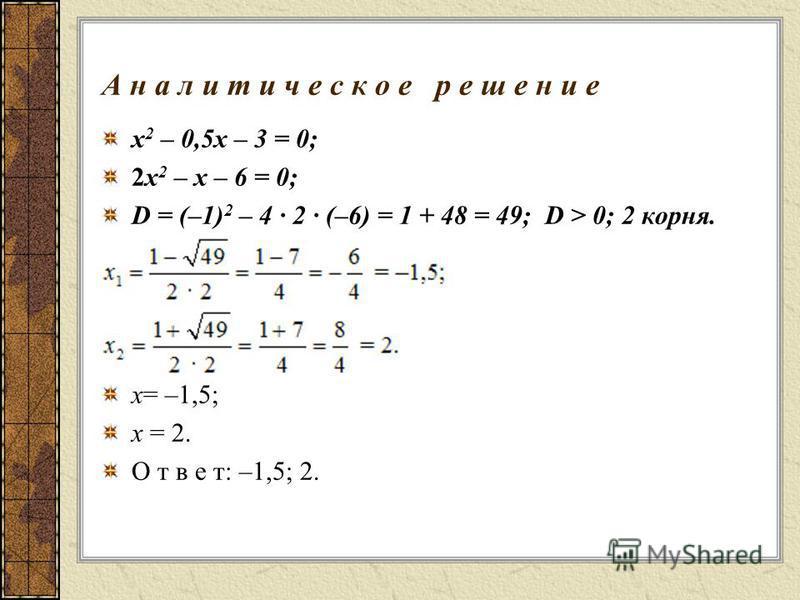 А н а л и т и ч е с к о е р е ш е н и е х 2 – 0,5 х – 3 = 0; 2 х 2 – х – 6 = 0; D = (–1) 2 – 4 · 2 · (–6) = 1 + 48 = 49; D > 0; 2 корня. х= –1,5; х = 2. О т в е т: –1,5; 2.