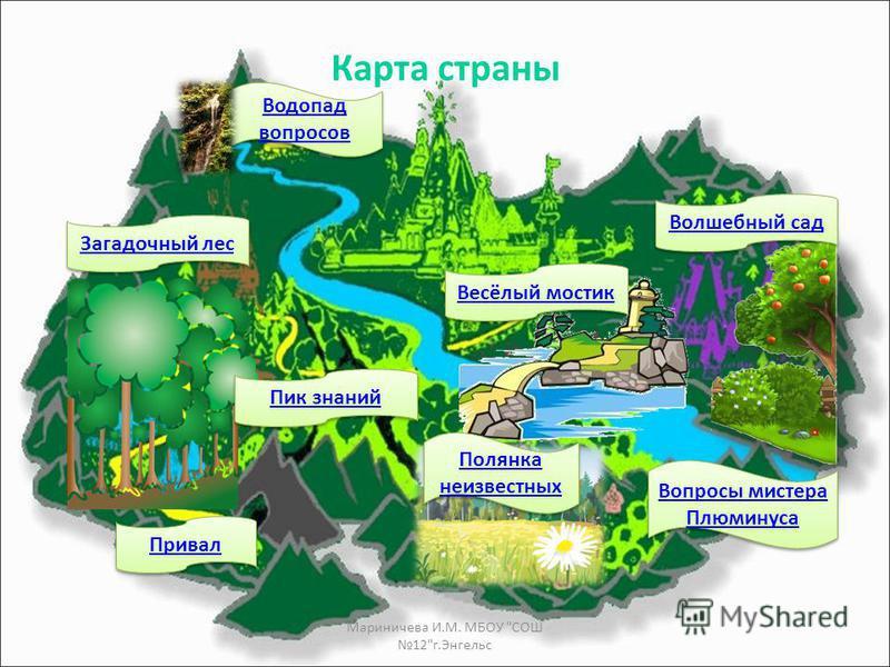 Введите код замка Мариничева И.М. МБОУ СОШ 12г.Энгельс