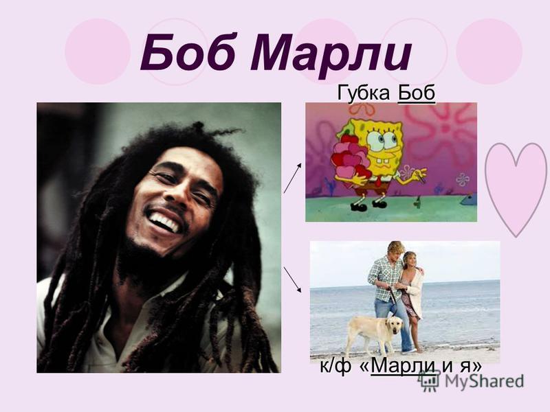 Боб Марли Губка Боб к/ф «Марли и я»