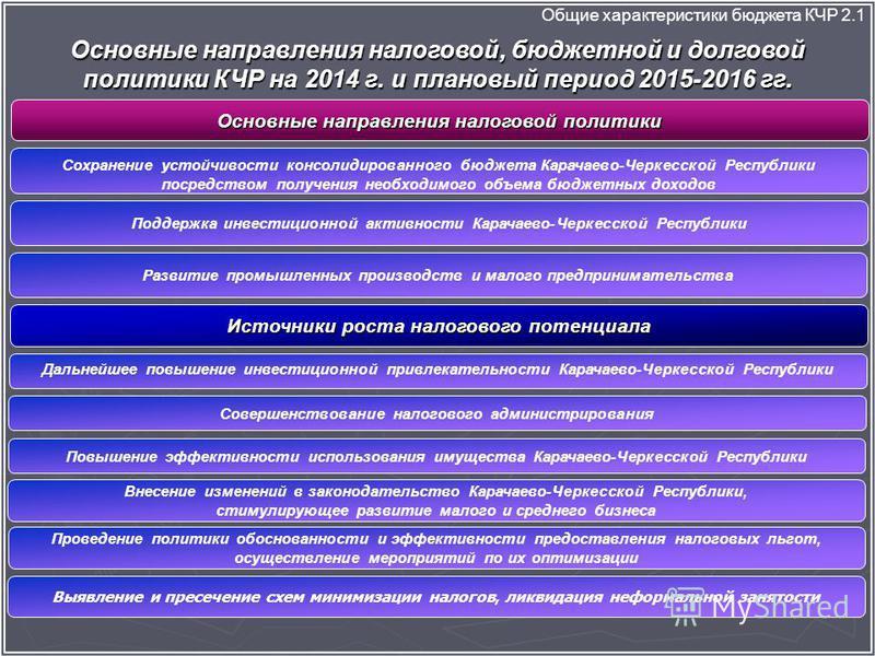 Основные направления налоговой, бюджетной и долговой политики КЧР на 2014 г. и плановый период 2015-2016 гг. Общие характеристики бюджета КЧР 2.1 Основные направления налоговой политики Сохранение устойчивости консолидированного бюджета Карачаево-Чер