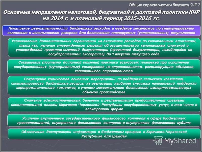 Основные направления налоговой, бюджетной и долговой политики КЧР на 2014 г. и плановый период 2015-2016 гг. Общие характеристики бюджета КЧР 2 Повышение результативности бюджетных расходов и введение механизмов по стимулированию выявления и использо