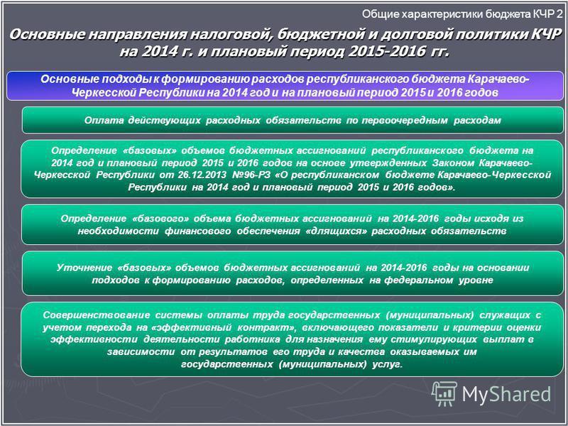 Основные направления налоговой, бюджетной и долговой политики КЧР на 2014 г. и плановый период 2015-2016 гг. Общие характеристики бюджета КЧР 2 Основные подходы к формированию расходов республиканского бюджета Карачаево- Черкесской Республики на 2014