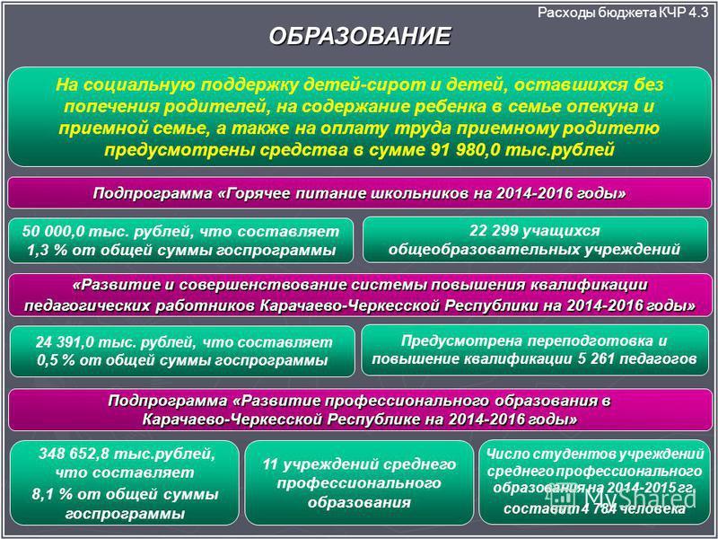 Подпрограмма «Горячее питание школьников на 2014-2016 годы» 50 000,0 тыс. рублей, что составляет 1,3 % от общей суммы госпрограммы 22 299 учащихся общеобразовательных учреждений Подпрограмма «Развитие профессионального образования в Карачаево-Черкесс