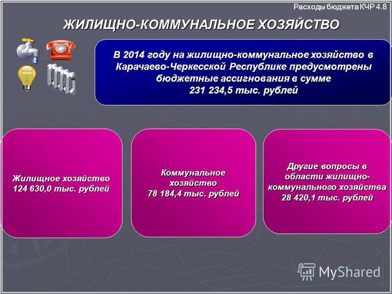 ЖИЛИЩНО-КОММУНАЛЬНОЕ ХОЗЯЙСТВО Расходы бюджета КЧР 4.8 В 2014 году на жилищно-коммунальное хозяйство в Карачаево-Черкесской Республике предусмотрены бюджетные ассигнования в сумме 231 234,5 тыс. рублей Жилищное хозяйство 124 630,0 тыс. рублей 124 630