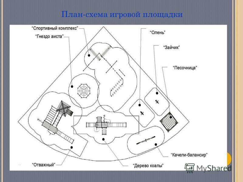 План-схема игровой площадки