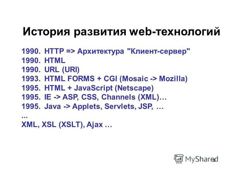 4 История развития web-технологий 1990. HTTP => Архитектура