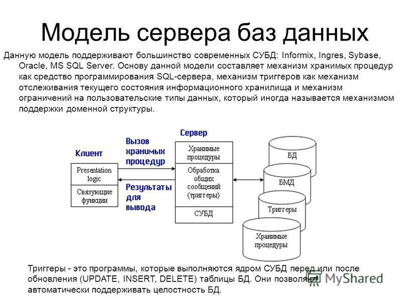 Модель сервера баз данных Данную модель поддерживают большинство современных СУБД: Informix, Ingres, Sybase, Oracle, MS SQL Server. Основу данной модели составляет механизм хранимых процедур как средство программирования SQL-сервера, механизм триггер